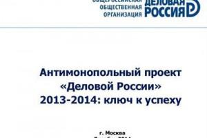 Антимонопольный кейс Деловой России