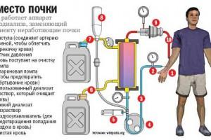 Дело о картеле физраствора с ценой вопроса 300 тыс. руб. пойдет в апелляцию