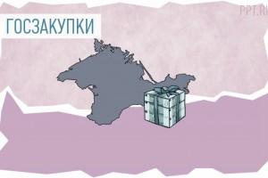 ФАС не терпится расширить поляну на Крым