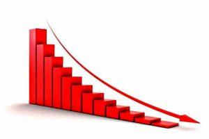 Число дел по злоупотреблению доминирующим положением сократилось в 3,5 раза